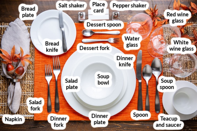Labeled place setting with an orange placemat.