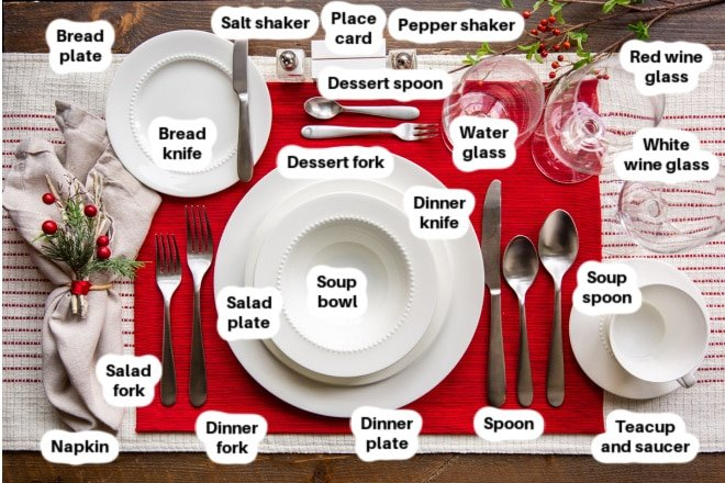 A formal place setting for Christmas with all dishes and silverware labeled.
